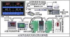 宇电yudian宇光UGU多通道数无纸记录仪AI-3070S