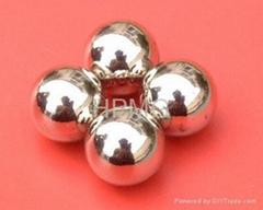 Spheres Magnet
