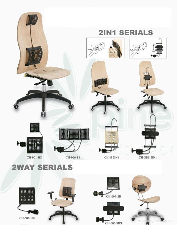 办公椅&电脑椅可调式挺腰器零配件 1