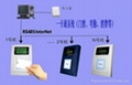 电子防盗系统 2