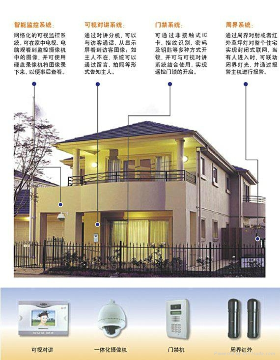 安防弱电系统 2