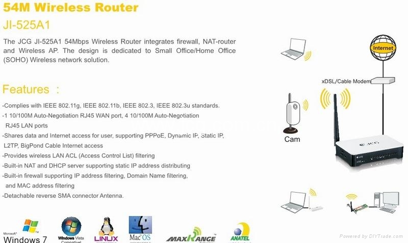 802.11g/b 54M Wireless Router 2