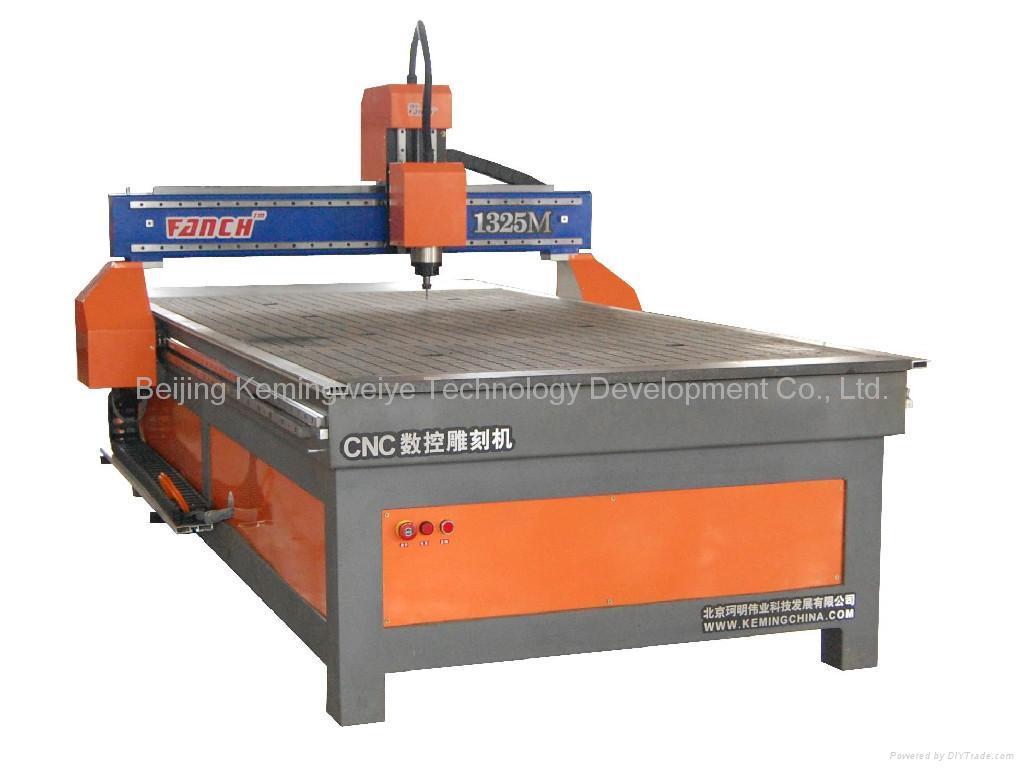 Woodworking Machinery 1