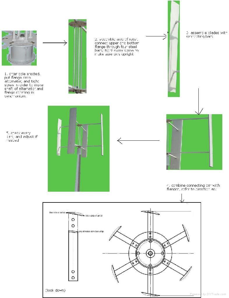 green energy system-vertical wind turbine 3
