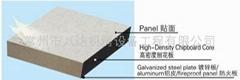 高強度木基防靜電地板