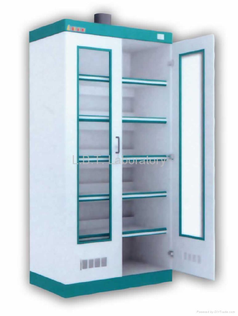 Chemical Storage Cabinet 1 2 Amazing Ideas
