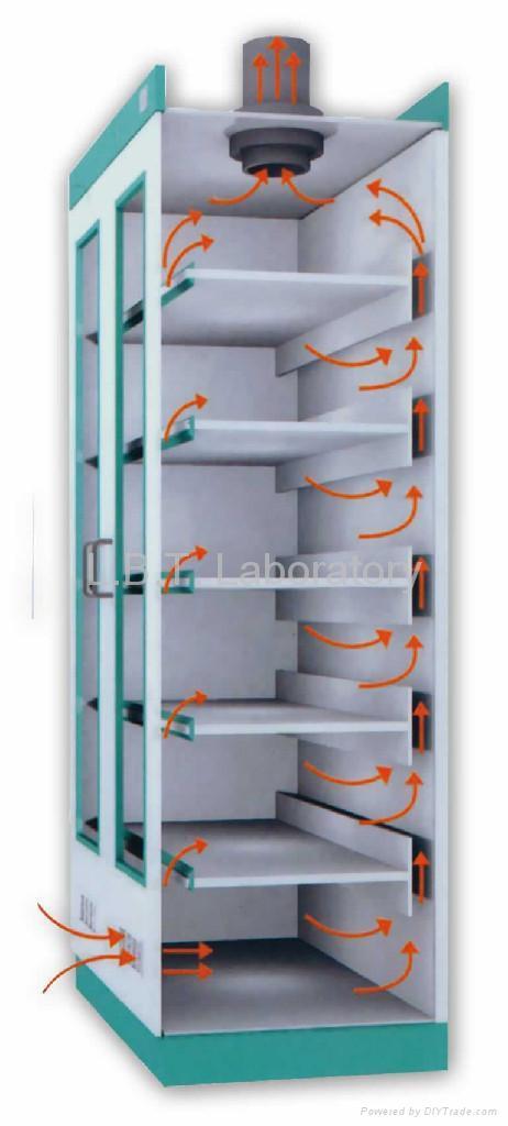 Chemical Storage Cabinet Sc 3023 Lbt China
