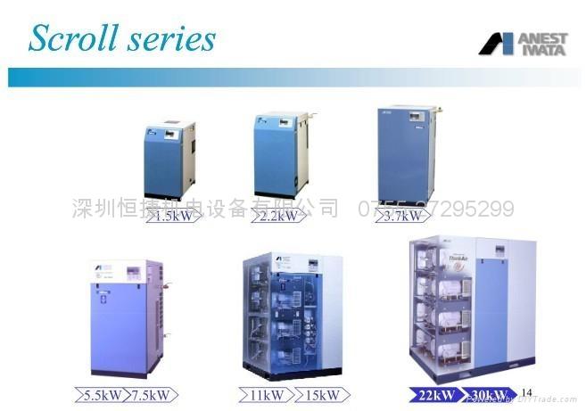 深圳無油空壓機 1