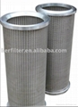 Water Treatment Filter Cartridges