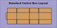 Carton Box Layout