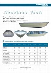 Sell Aluminum Boats