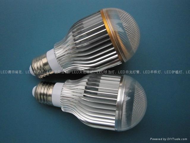 LED BULB CANDLE LIGHT 2