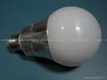 LED蠟燭燈泡 4