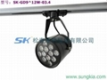 LED TRACK LIGHTING 4