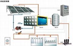 集中集热太阳能热水系统联集管式集中供热水型太阳能热水系统