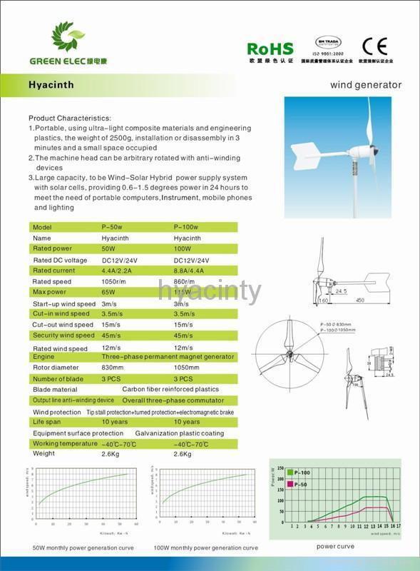 Hyacinth wind power 2