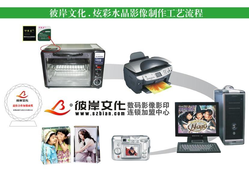 印像王品牌水晶固化機 2