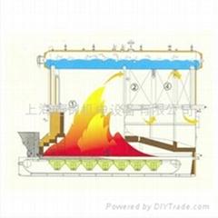 导热油锅炉