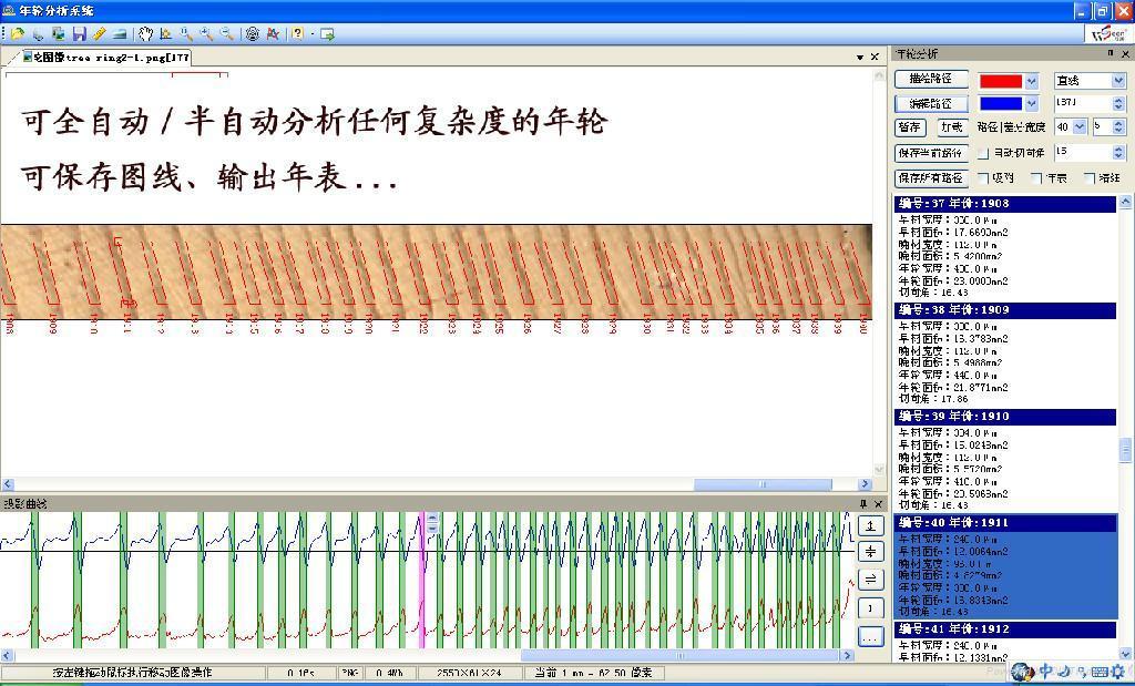 LA-S型植物年轮分析系统 2