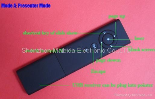wireless mouse presenter  2