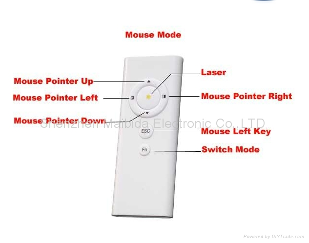 wireless mouse presenter  4