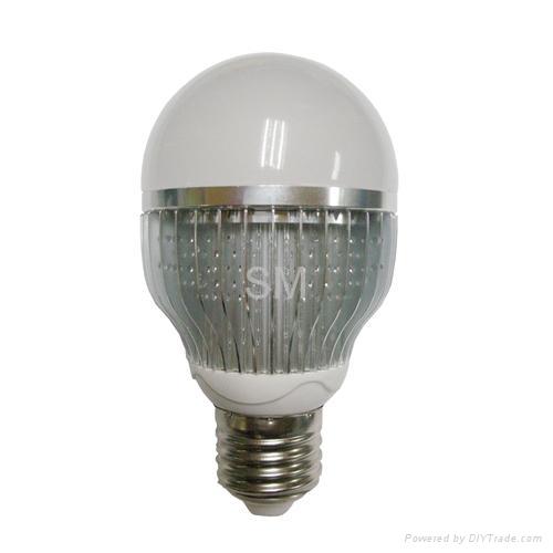 LED 球泡燈鰭片式燈杯套件 2