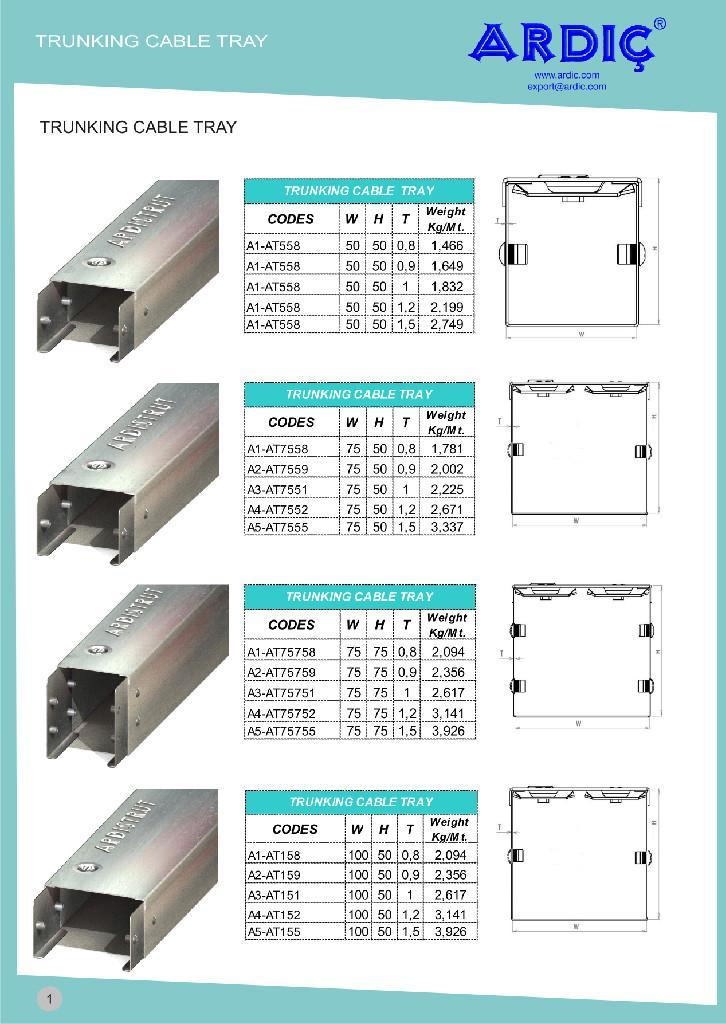 Cable Trunking Product : Trunking cable tray ardic turkey manufacturer