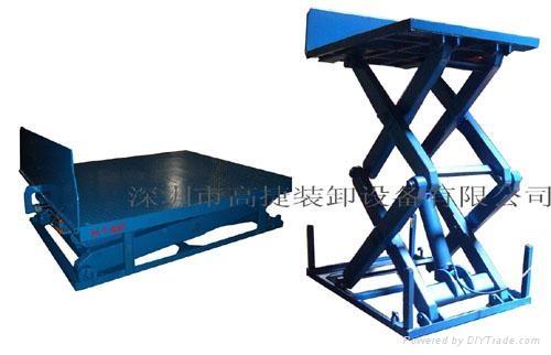 供应固定式液压升降机sjg1.0-1图片