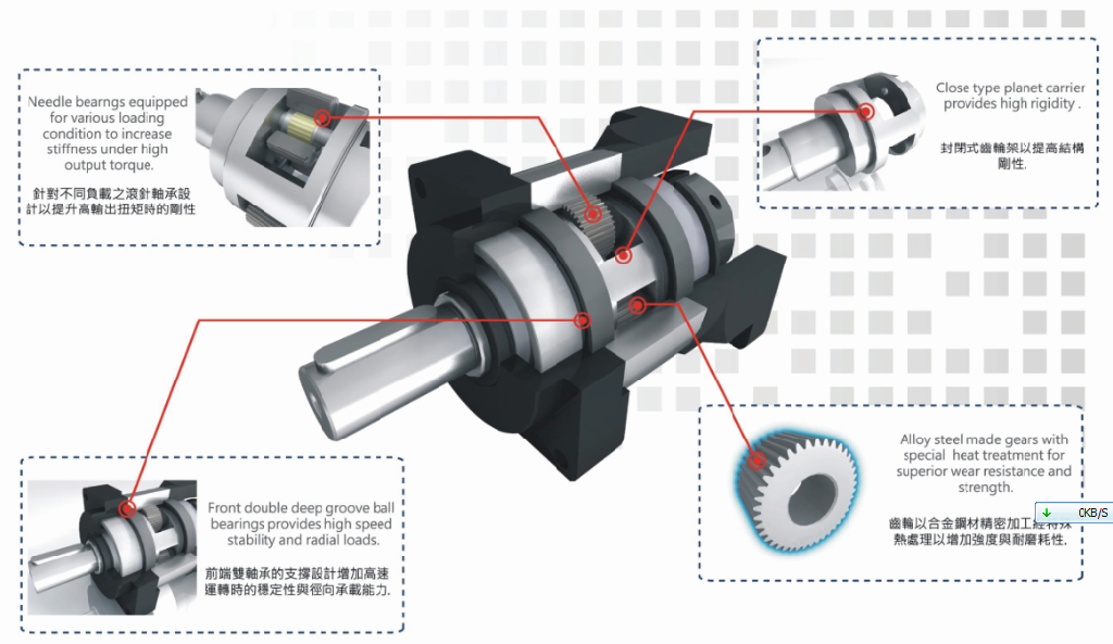 Closed Type Spur Planetary Gearbox For Servo Motor Tpc