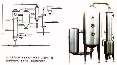 蒸发器设备_蒸发浓缩冷却结晶_蒸发器生产厂家