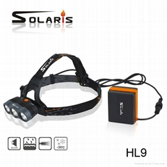 430 Lumens LED Headlamp