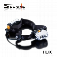 155 Lumens LED Headlamp
