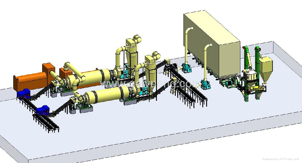 Complete product line with wood pellet mill 1