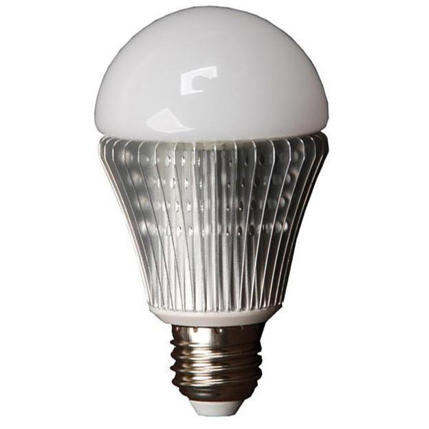 Par20 Cree 8w Led Bulb Light Jyg Par20c 8w China Manufacturer Bulb Lamp Lighting
