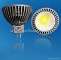 MR16 LED Spotlight COB