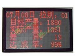 惠州LED生產智能看板