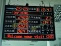 中山車間電子看板