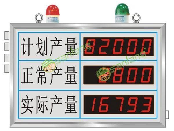 茂名LED生產智能看板 1