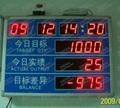 中山港工廠車間LED看板