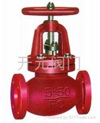 JIS F7305 globe valve