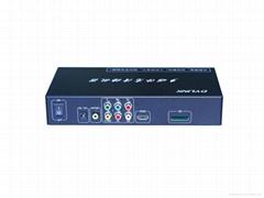 高清HDMI码流仪