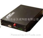 DVI-VGA-HDMI光端机