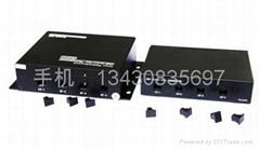 华天成HDMI光端机