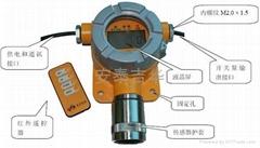 红外环氧乙烷检测器