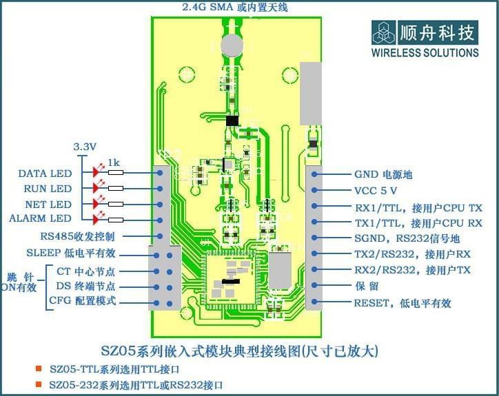 无线嵌入式模块SZ05无线模块 2