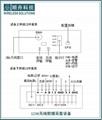 无线数据采集模块SZ06无线模块 2
