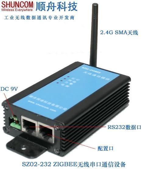 RS232无线数传模块SZ02系列 1