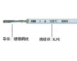 UL3266交链电线 1