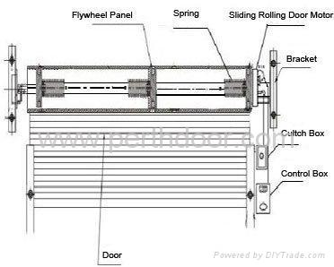 250kg DC 24V Side Fast Speed Roller Door Motor 4