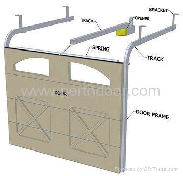1000n Automatic Overhead Garage Door Operator Pr Fb33